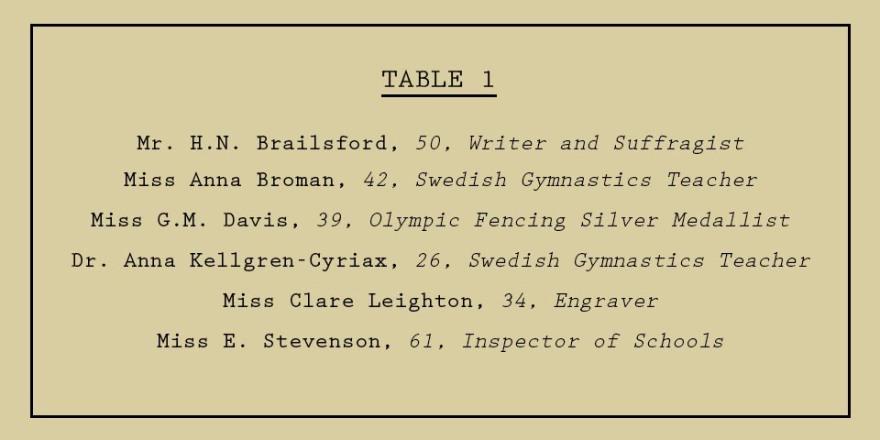 table-card-1