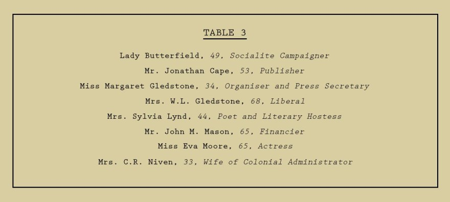 table-card-3