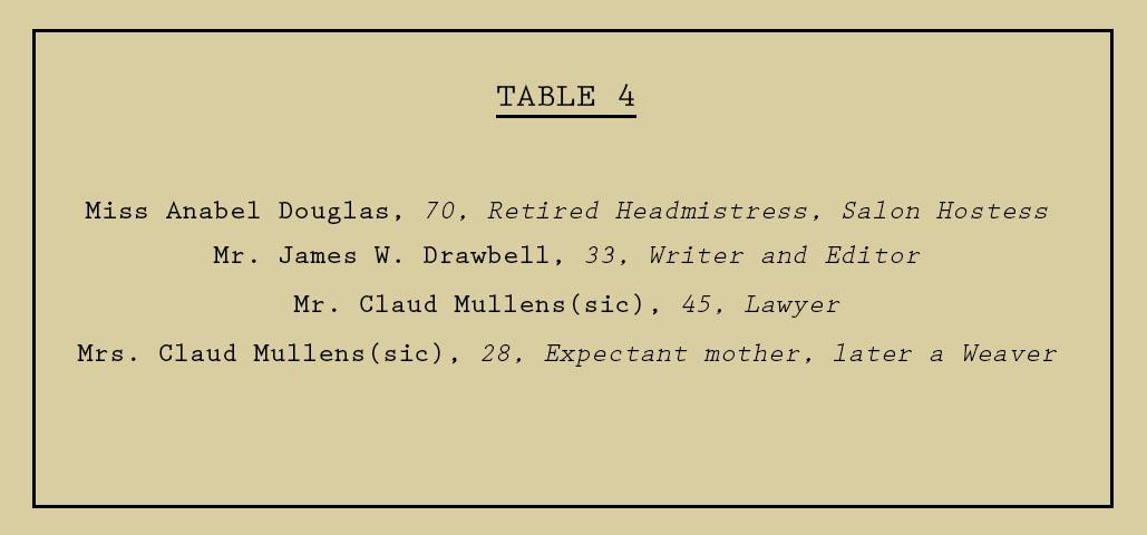 table-card-4