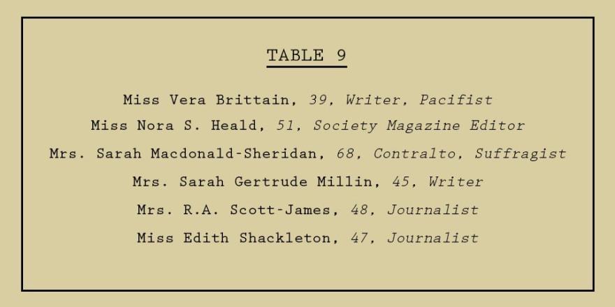 table-card-9